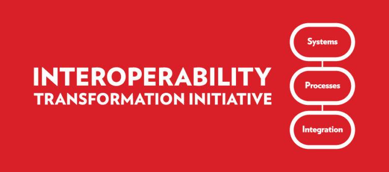 Interoperability diagram