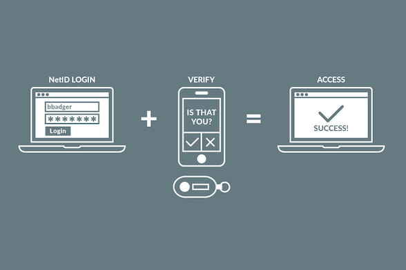 Multi-factor authentication process