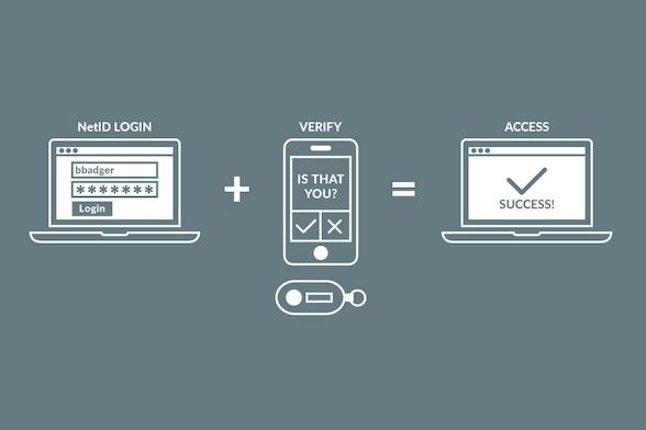 Multi-factor authentication process