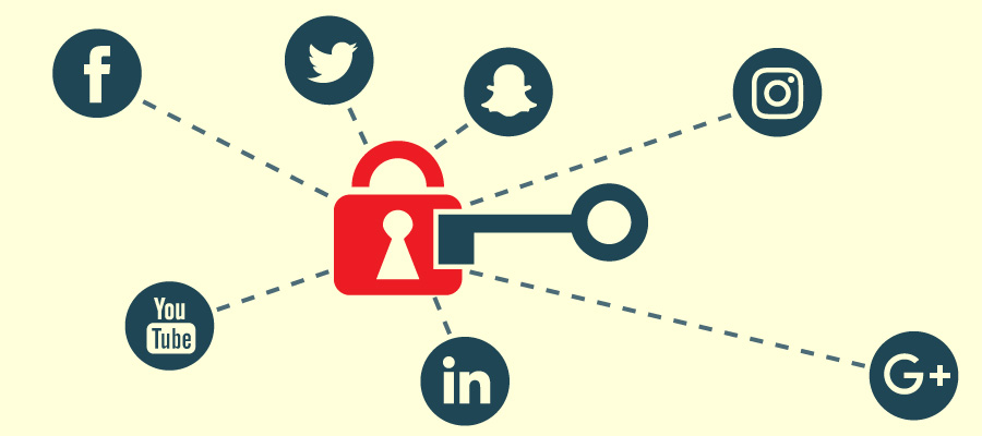 Social media icons encircling a lock and key